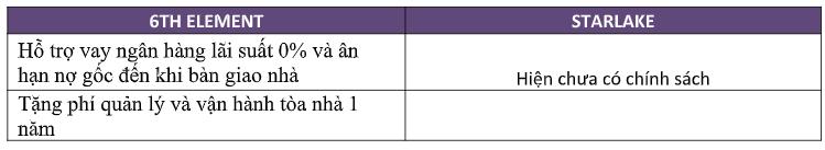 6th element và starlake